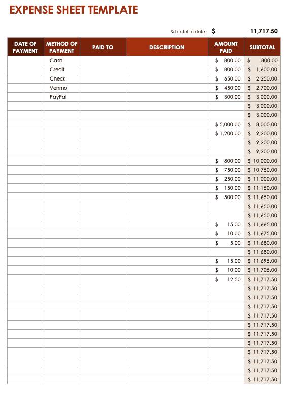 financial breakdown template