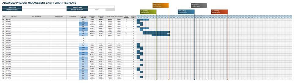 Google Sheets Gantt Chart Templates Smartsheet