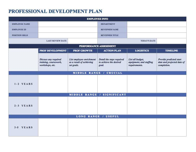 Free Employee Performance Review Templates - Smartsheet - development plan template for employees