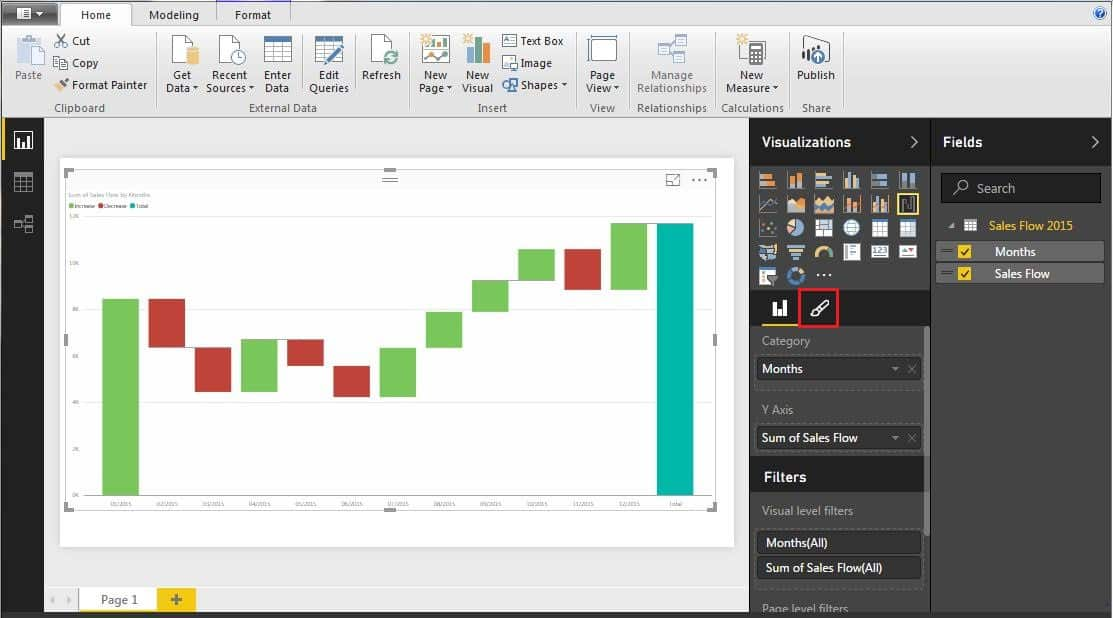 How to Create a Waterfall Chart in Excel and PowerPoint - price chart template