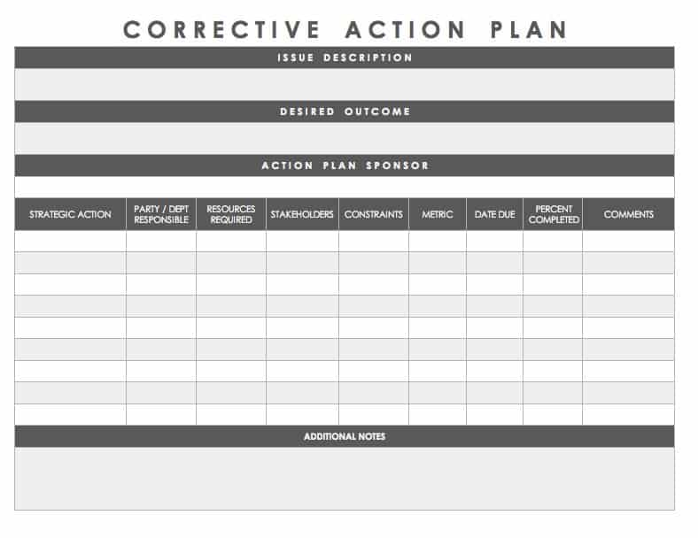 Free Action Plan Templates - Smartsheet - plan of action template