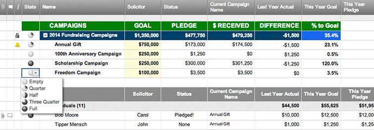 Fundraising Template Smartsheet - donor list template