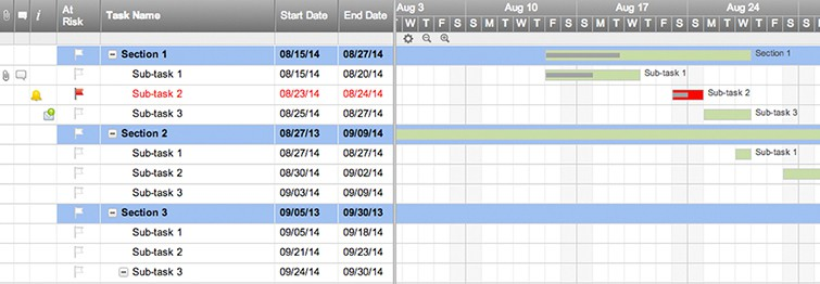 Project Timeline Template Colbroco - Project timeline template google sheets