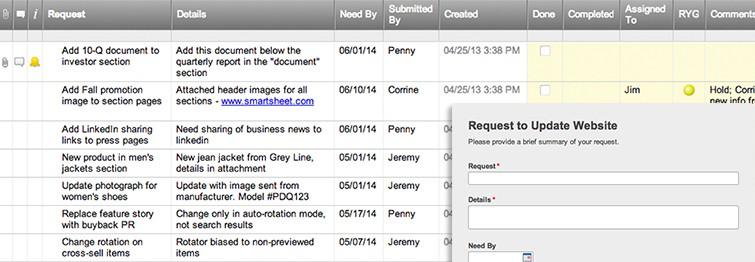 Website Change Request Tracker Smartsheet
