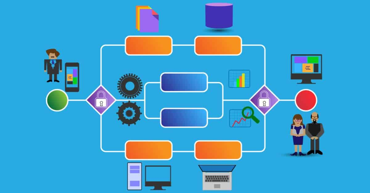Business Process Modeling and Notation (BPMN) 101 Smartsheet