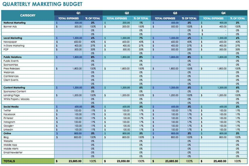 12 Free Marketing Budget Templates