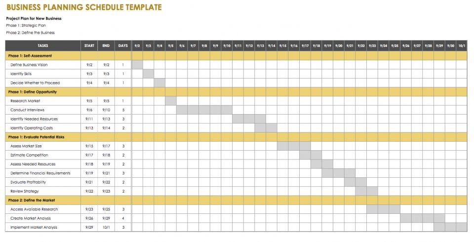 business startup timeline checklist