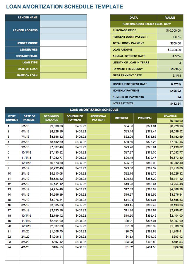 amortization table excel template