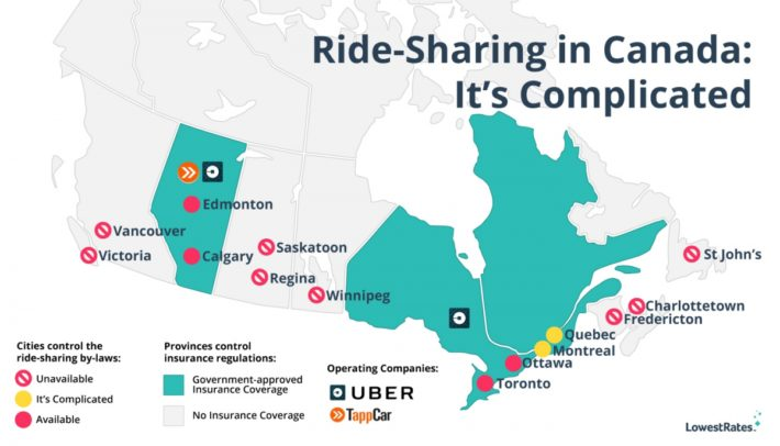 LOWEST RATES ride-sharing-infographic-final