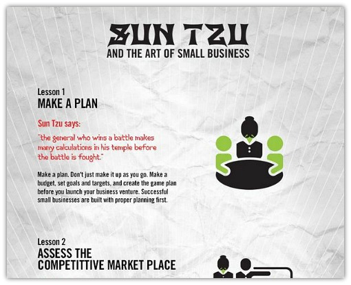 Sun Tzu and The Art of Startups