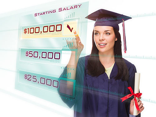 MBA Salary Guide