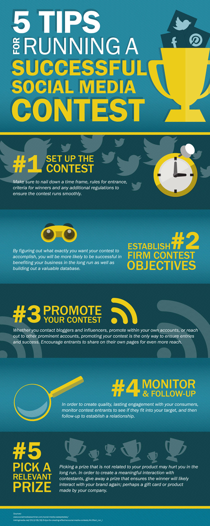 Social media contest infographic