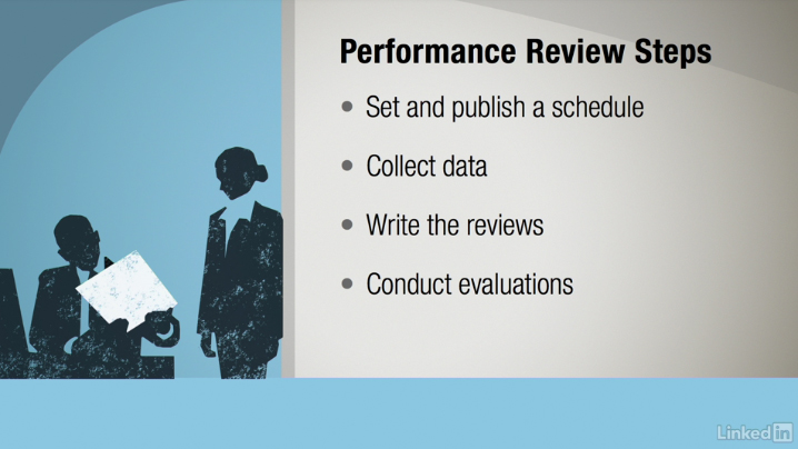 Performance Reviews Smith College
