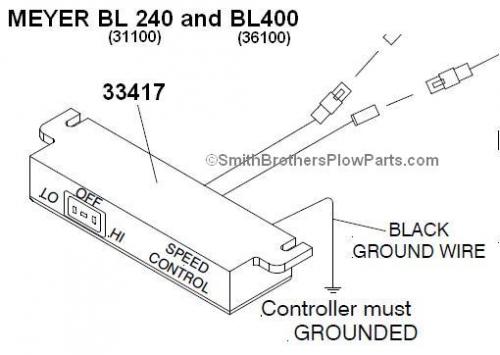 meyer salt spreader controller wiring diagram