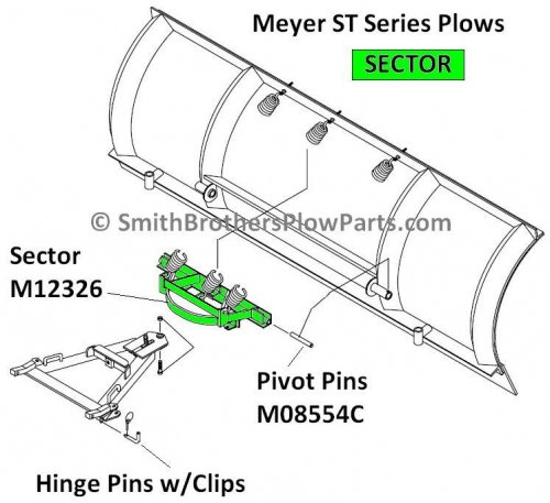 Meyer Snow Plow Sector 12326 replaced by 12182