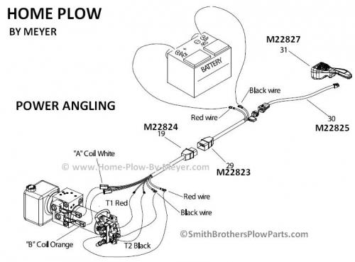 hiniker snow plow bedradings schema