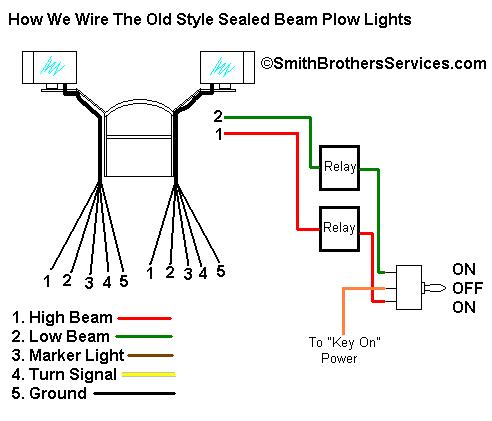 Smith Brothers Services - Sealed Beam Plow Light Wiring Diagram