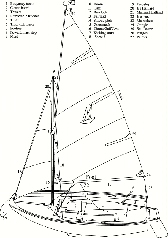 sailboat ventilation diagram