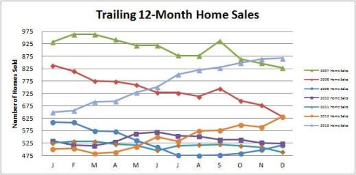 Smyrna Vinings Home Sales December 2013