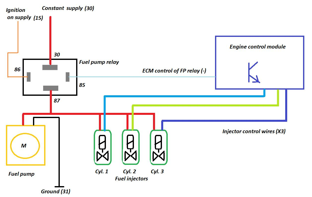 Opel Fuel Pump Diagram Wiring Diagrams Img Vauxhall Schema Relay