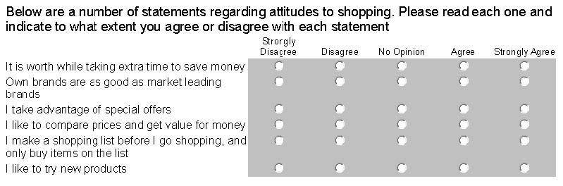 Attitude Surveys, The Likert Scale and Semantic Differentials - Likert Scale Template