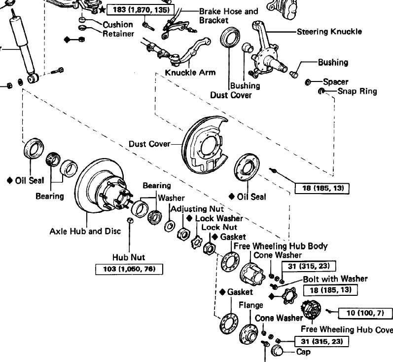 wheel diagram of a 2002 ford excursion autos post