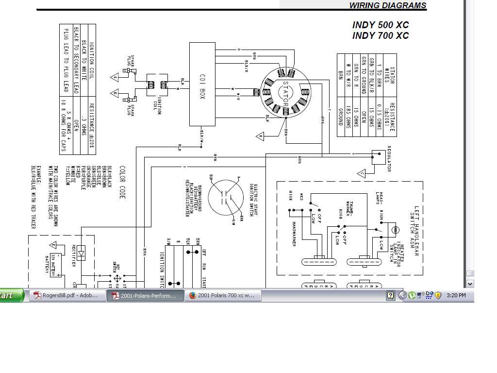 98 polaris wire diagram wiring diagram library98 polaris xc 600 wiring diagram polaris sportsman 500 wiring 98 polaris wire diagram
