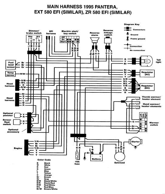 Arctic Cat 340 Engine Wire Diagram Wiring Diagram
