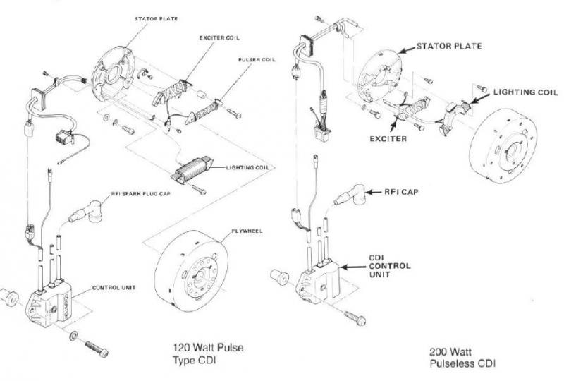 wiring diagram for polaris 650 sl