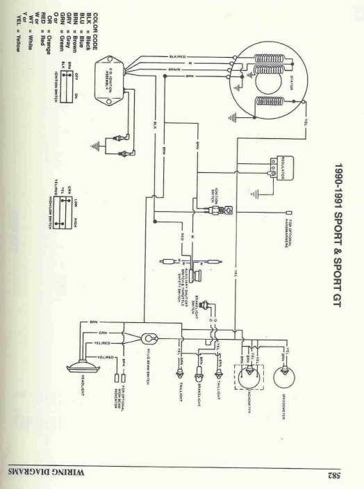 Yamaha Viper 700 Wiring Diagram - Carbonvotemuditblog \u2022