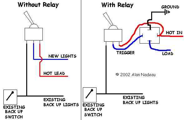 auxiliary reverse lights wiring diagram for