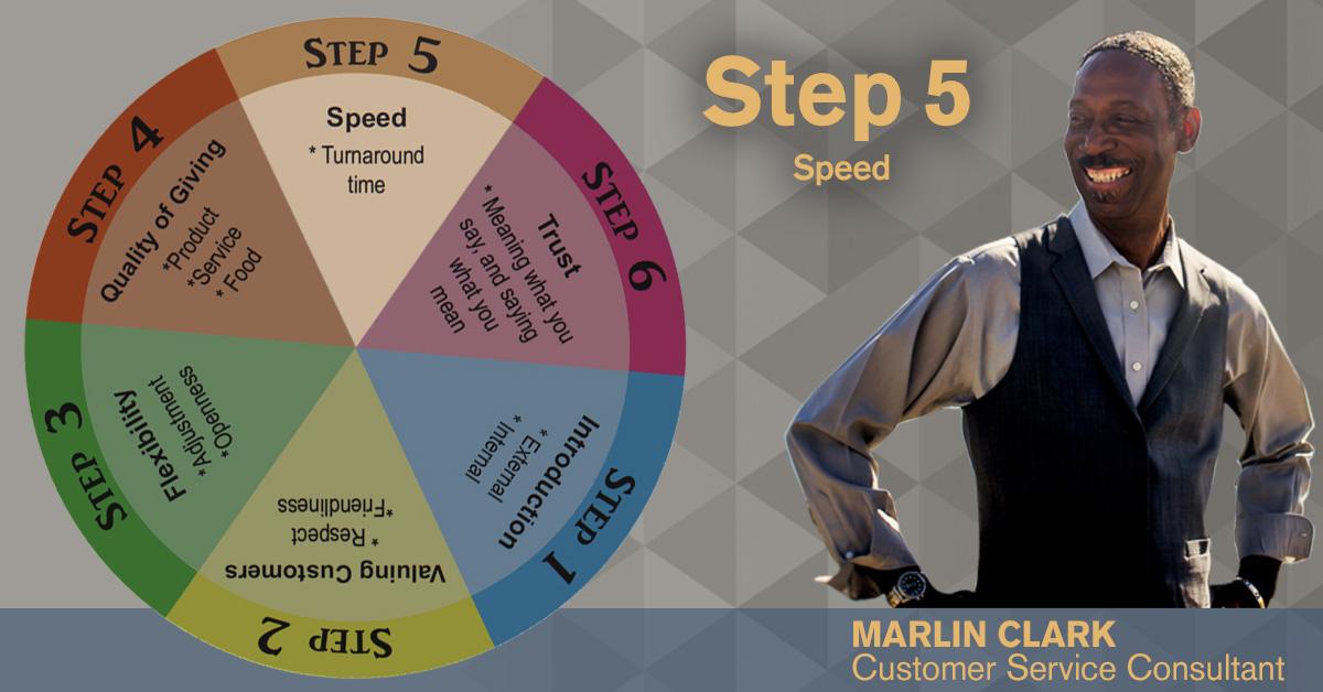Speed Part 5 of 6 Customer Service Foundation Wheel - Salt n