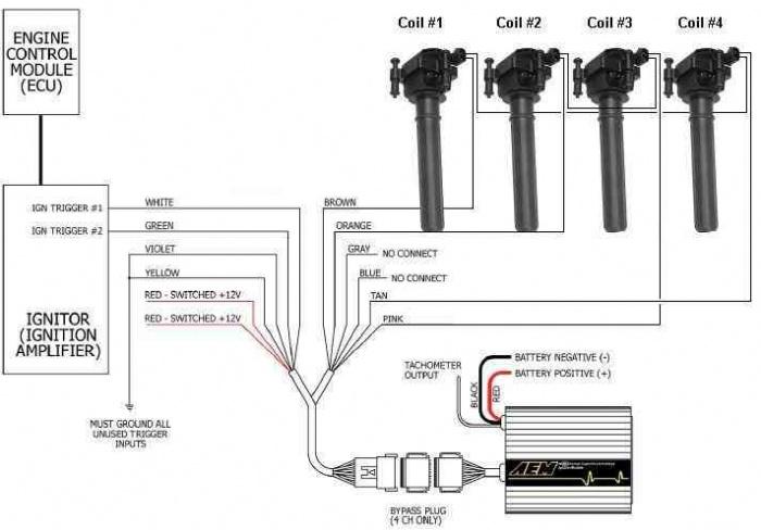 dimarzio evolution pickup wiring diagram
