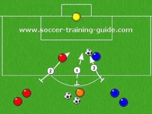 soccer-training-info-your-soccer-resource-center