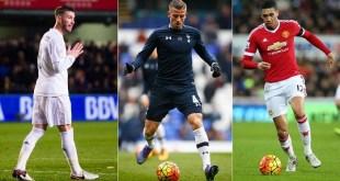 Defender Soccer Boot Options