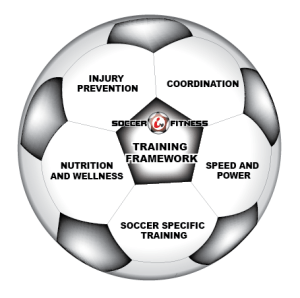soccer-training-info-crunch-time-what-to-eat-before