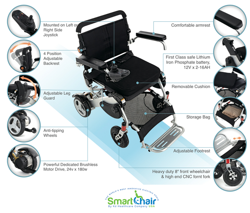 Features of KD Smart Chair