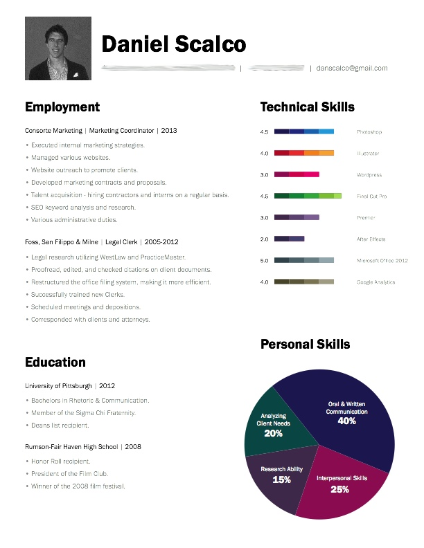 5-Paragraph Essay Step 4 Introduction Paragraph - Engrade Wikis - marketing skills resume