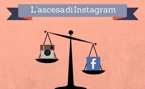 L'ascesa di Instagram