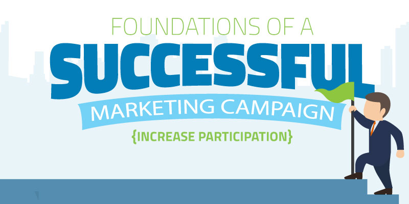 Foundations of a successful marketing campaign increase
