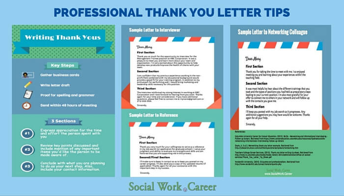 Thank You Letters How and Why to Write Them - SocialWorkCareer