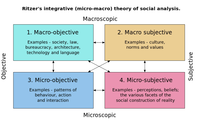 macrosocialwork Macro Social Workers: Forging New Opportunities in Non Traditional Social Work