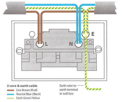 Two Schematic Socket Wiring Wiring Diagram 2019