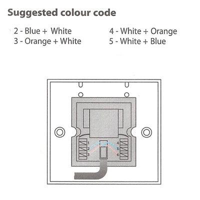 Phone Socket Wiring Diagram - 4hoeooanhchrisblacksbioinfo \u2022