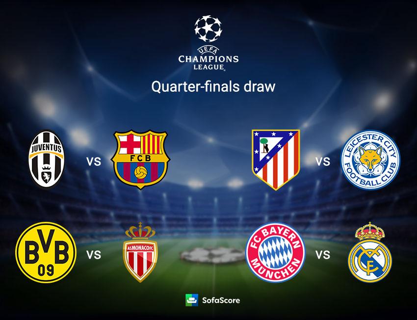 Ucl Madrid Face Bayern Barcelona Get Juventus