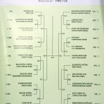 女子ダブルスドロー アジアソフトテニス選手権