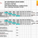 SEA GAMES2011 東南アジア競技大会 全対戦結果 男子ダブルス