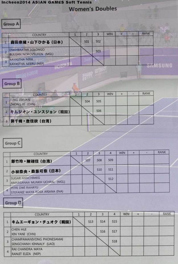 womensdoubles