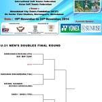 第二回世界ジュニア U21男子ダブルス決勝トーナメント