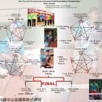 男子ダブルス 中山盃国際大会2014